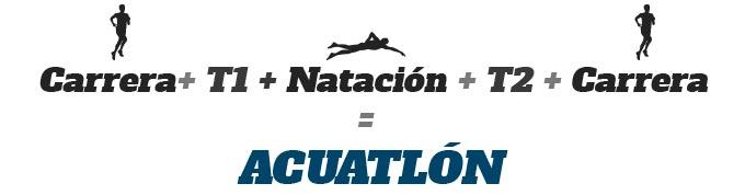 que es el triatlon y el acuatlon