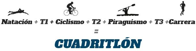 que es el triatlon modalidad cuadritlon