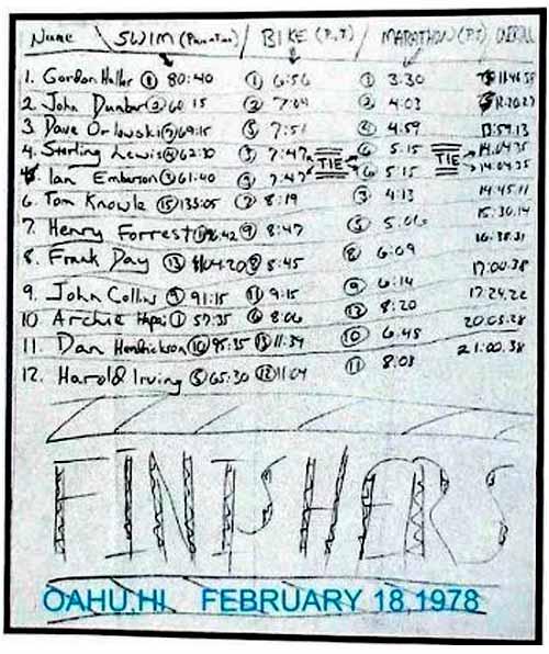 primeros resultados de la historia del triatlon ironman de hawaii