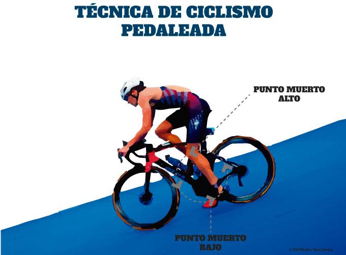 técnica de ciclismo en triatlón la pedaleada perfecta