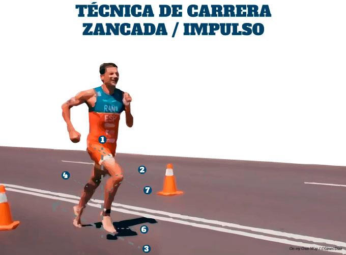 técnica de carrera en triatlón fase de impulso de la zancada