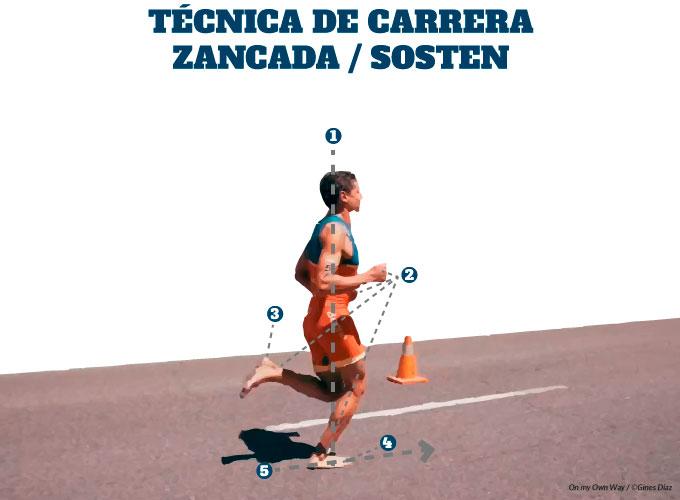 técnica de carrera en triatlón fase de sostén de la zancada