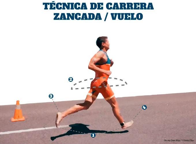 técnica de carrera en triatlón fase de vuelo de la zancada