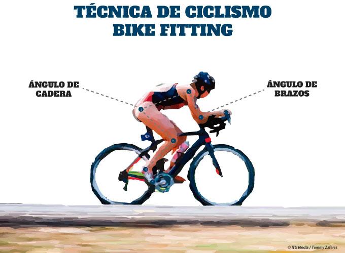 técnica de ciclismo en triatlón que es un bike fitting