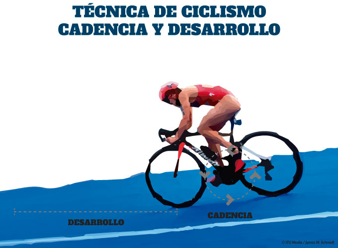 técnica de ciclismo en triatlón cadencia y desarrollo en ciclismo