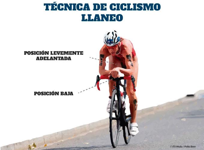 técnica de ciclismo en triatlón: como llanear