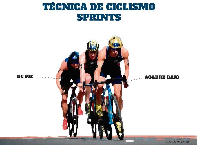 técnica de ciclismo en triatlón como realizar los sprints