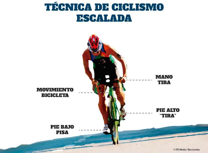 técnica de ciclismo en triatlón la escalada o andar de pie sobre los pedales de la bicicleta