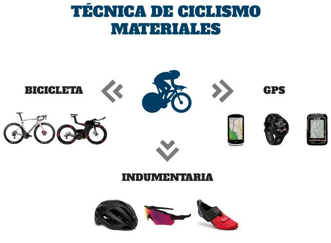 técnica de ciclismo en triatlón los materiales necesarios