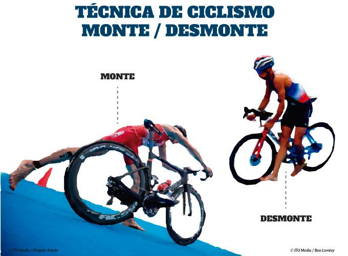 técnica de ciclismo en triatlón monte y desmonte de la bicicleta