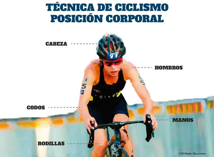 técnica de ciclismo y la posición corporal correcta sobe la bicicleta