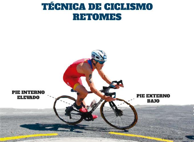 técnica de ciclismo en triatlón los retomes y cambios de sentido