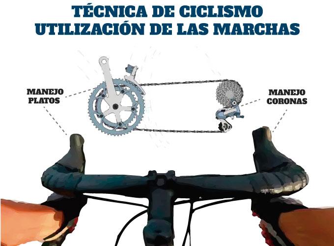 técnica de ciclismo en triatlón y la utilización de las marchas
