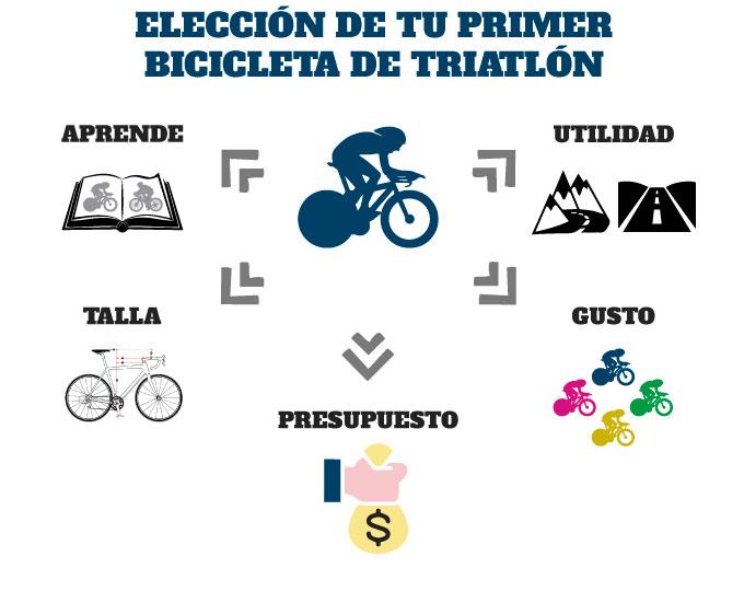 primera bicicleta de triatlón claves y consejos para su compra