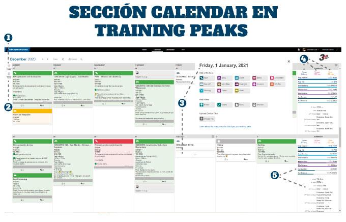 cómo configurar Training Peaks configuración de la sección Calendar