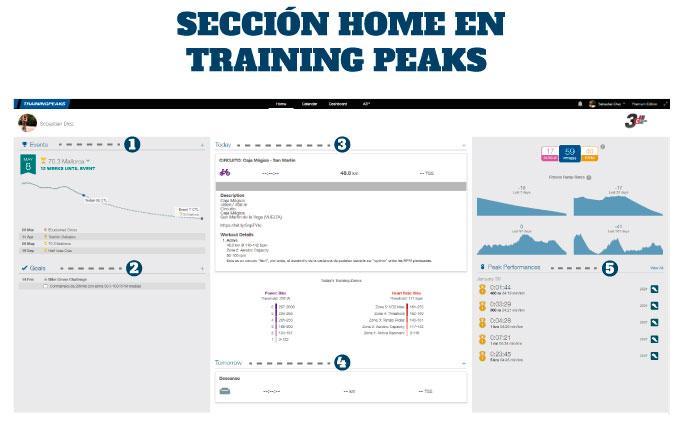 como configurar training peaks sección home