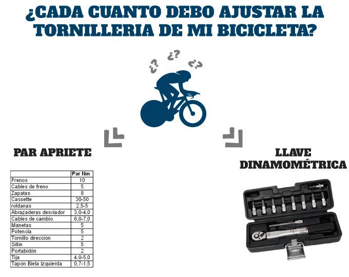 ¿Cada cuanto debo ajustar los tornillos de mi bicicleta de carretera?