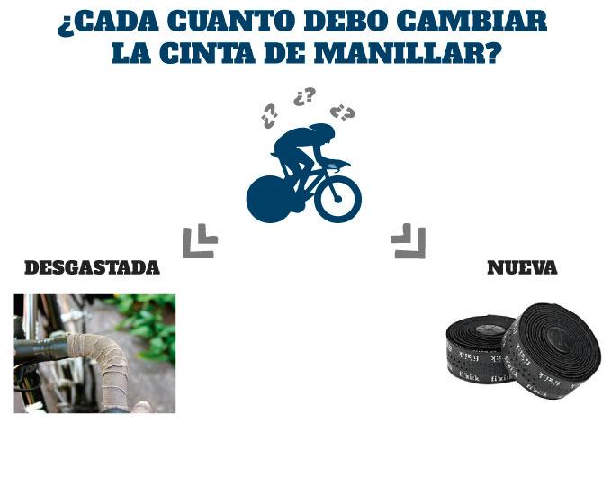 ¿Cada cuanto debo cambiar la cinta de manillar de mi bicicleta de carretera?