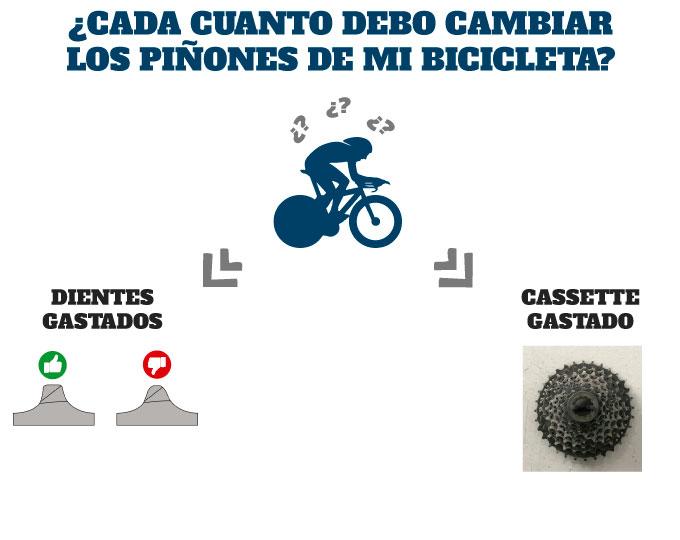 ¿Cada cuanto debo cambiar los piñones de mi bicicleta de carretera?