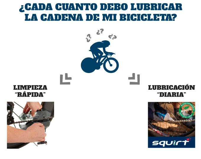 ¿Cada cuanto debo lubricar la cadena de mi bicicleta de carretera?