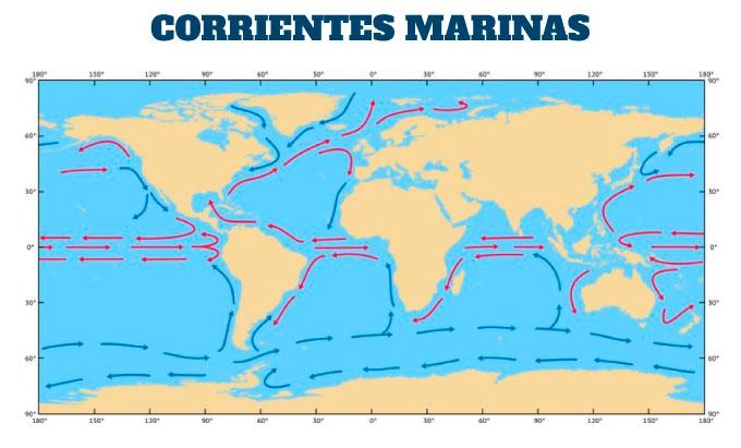 las corrientes marinas en la natación en aguas abiertas